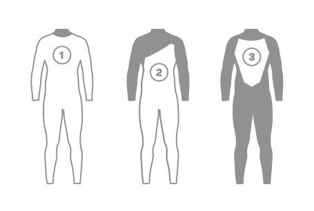 Wetsuit Lining