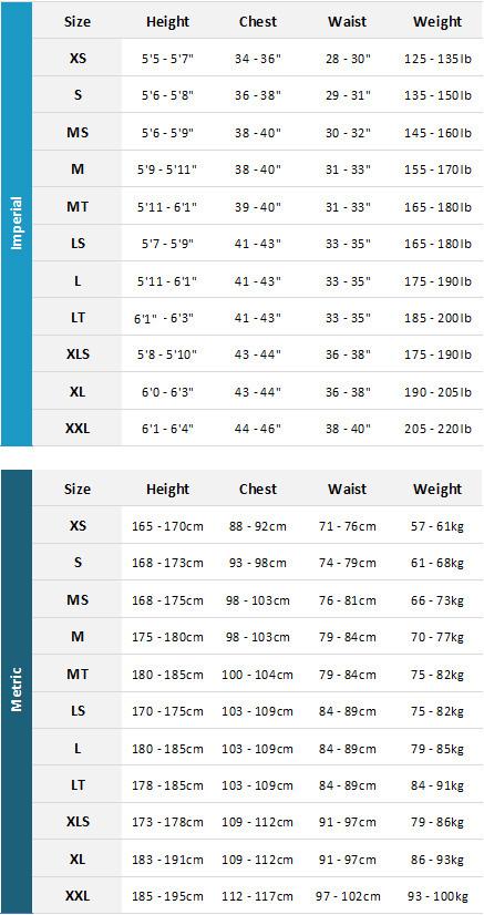 Billabong Mens Wetsuits 19 Mens Size Chart
