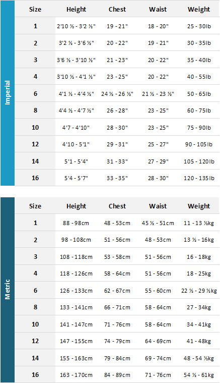 Oneill Junior Wetsuits 19 Mens Size Chart